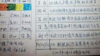 中国のリモコンの使い方・お年寄りバージョン