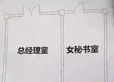 ありそうな中国の社長室の設計図の面白い秘密