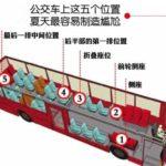 女性が公共バスで気を抜けない理由と安心して乗れる様にする対策
