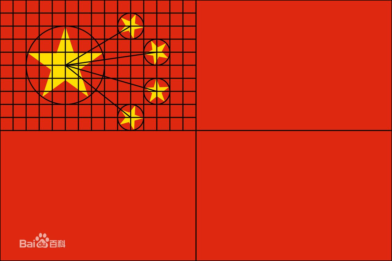 zhonghuarenmingongheguoguoqiB