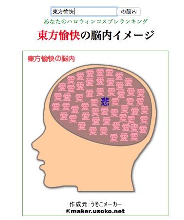 2020 メーカー 脳 相性 内