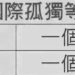 国際的な孤独の基準が中国の何かの記事に載ってました。