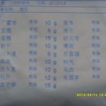中国の漢方の処方箋は難解過ぎて心配